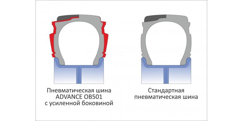Протекторы пневматических шин ADVANCE для вилочных погрузчиков - OB502 и OB501